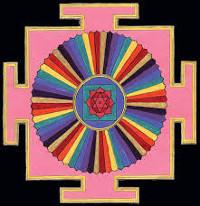 persito64 yoginis yantra